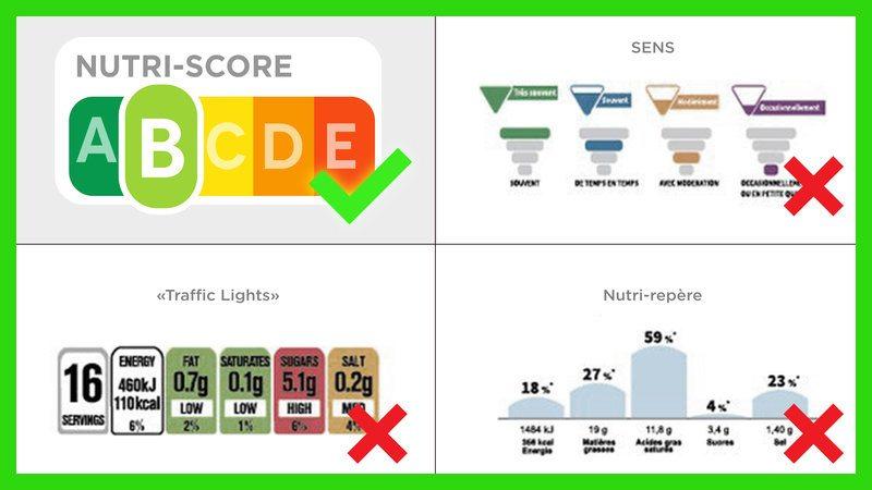 Qu'est-ce Que L'étiquetage Nutritionnel Nutriscore 5C ?